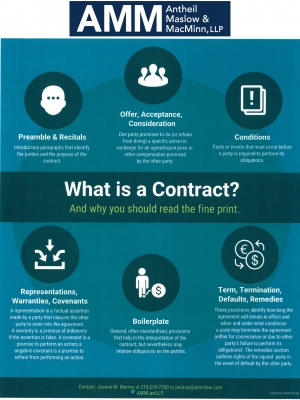 What is a Contract: Part 3: Conditions - When Is a Promise No Longer a Promise?