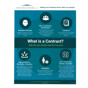 What is a contract: Part 2: Offer, Acceptance, Consideration: What's in it for you?